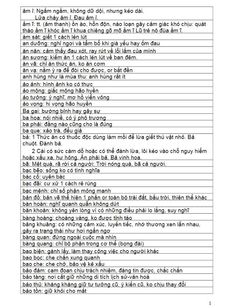 Ôn thi môn Tiếng Việt thực hành